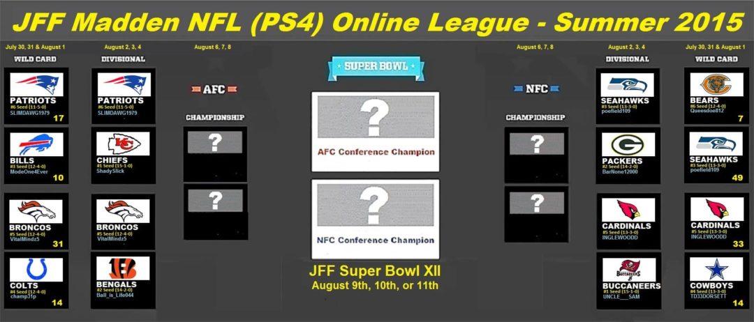 JFF 2015 Summer Season Playoffs Divisional Round Sports