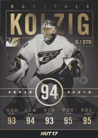 Washington Capitals: Olaf Kolzig