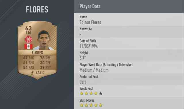 fifa 17 5 star skillers flores