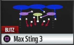 madden 17 best blitzers dollar max sting 3