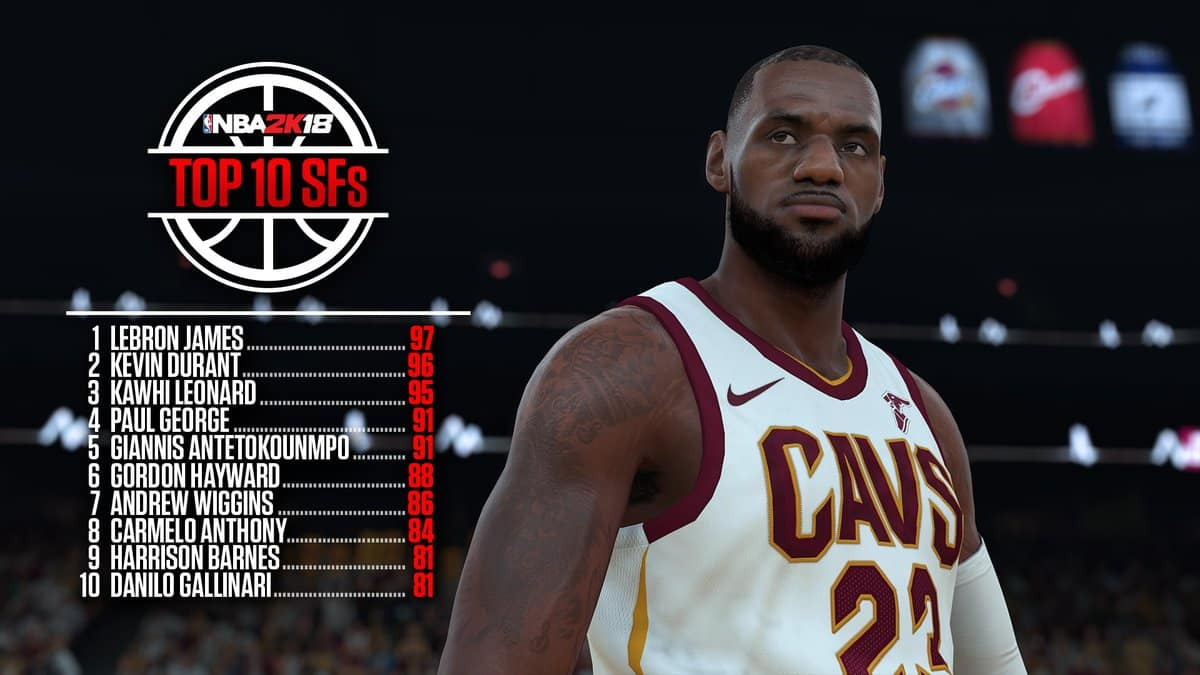NBA 2K18 Ratings Top 10 Small Forwards Sports Gamers