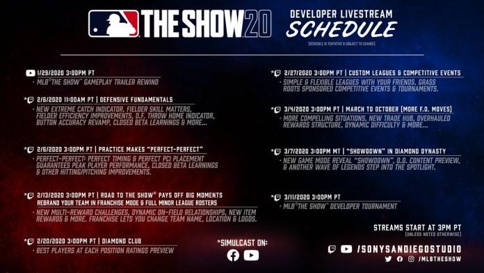 Dev MLB The Show LiveStream