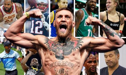Conor McGregor is Most Searched for Athlete on Google