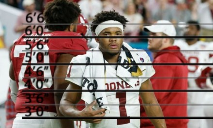 Scout Claims Kyler Murray's Height Was Inflated  At Combine