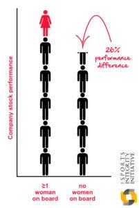 companystockperformance