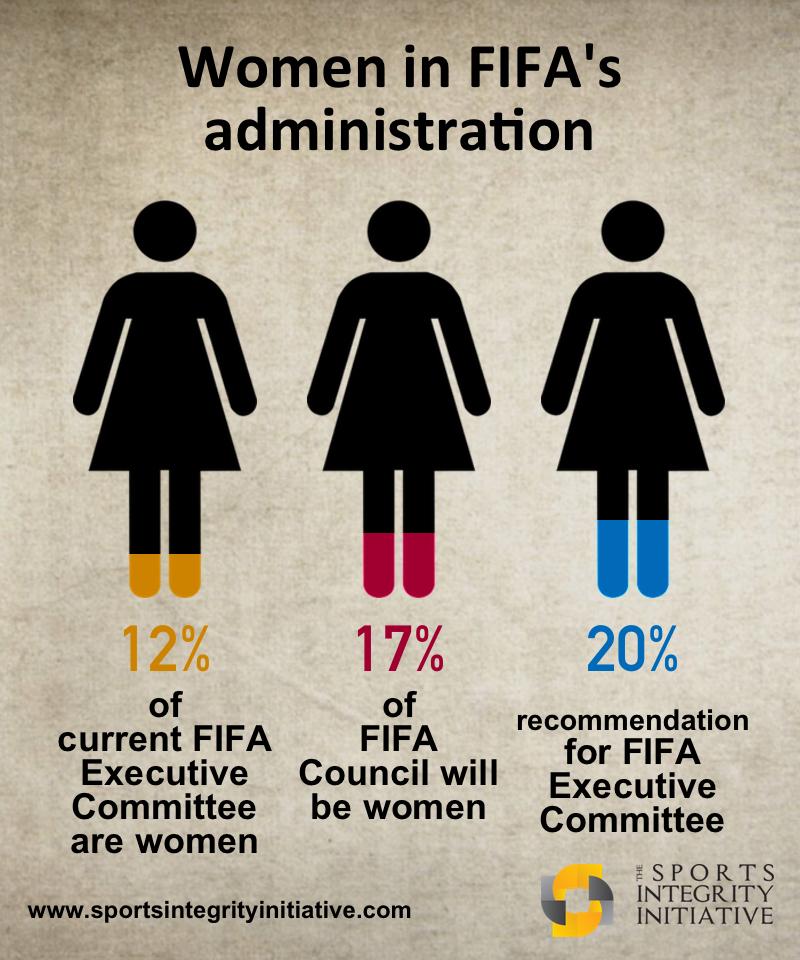FIFAwomenexcoinfographic