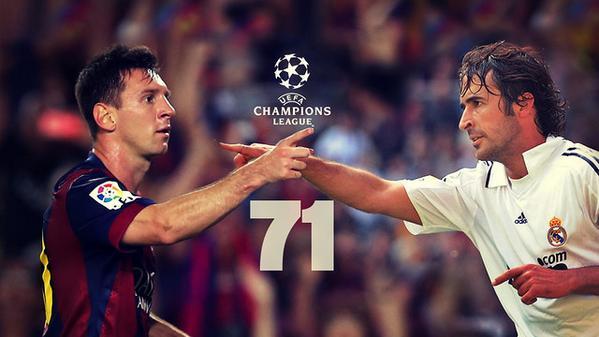 Messi (71) Raul