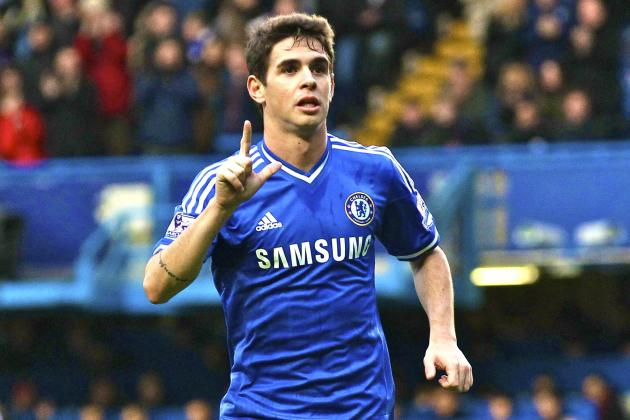 Juventus is keeping an eye on Pelle and Oscar