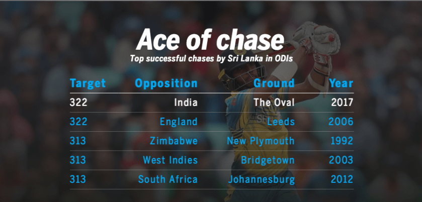 Ace of chases
