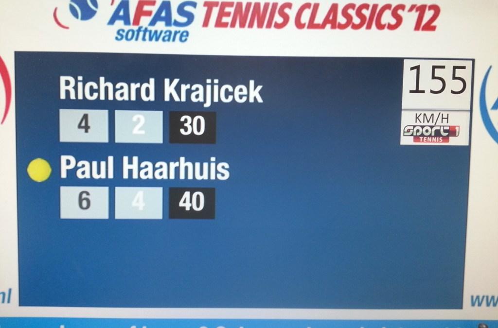 Afas Tennis Classic