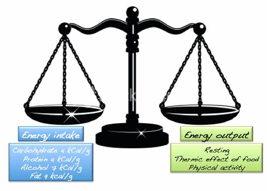 Energy-balance-scale
