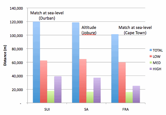 Comparison-three-matches