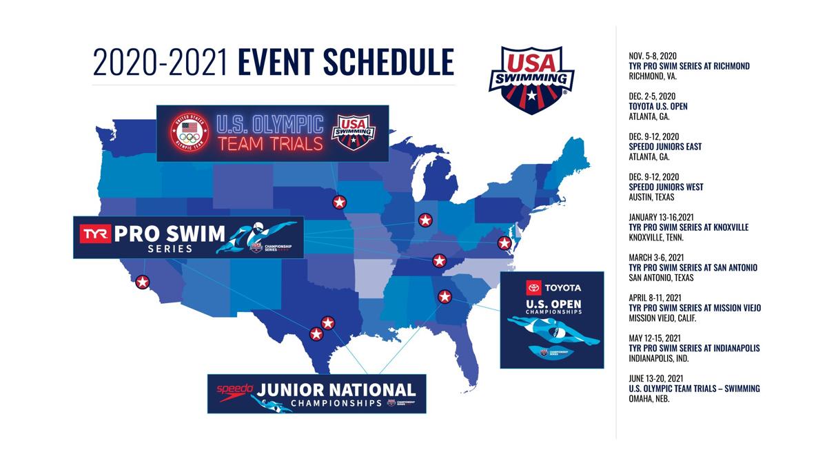 USASwimSked