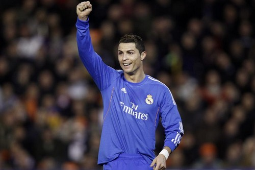 Cristiano Ronaldo Highest Paid Athletes