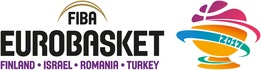 eurobasket 2017. basketball europameisterschaft