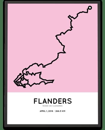 201 Ronde van Vlaanderen course print