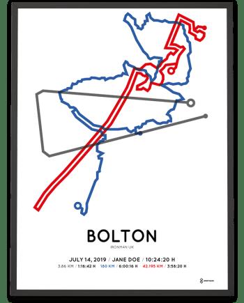 2019 Ironman Bolton routemap print