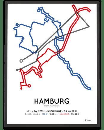 2019 Ironman Hamburg strecke poster