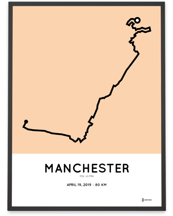 2019 M2L Ultra course poster