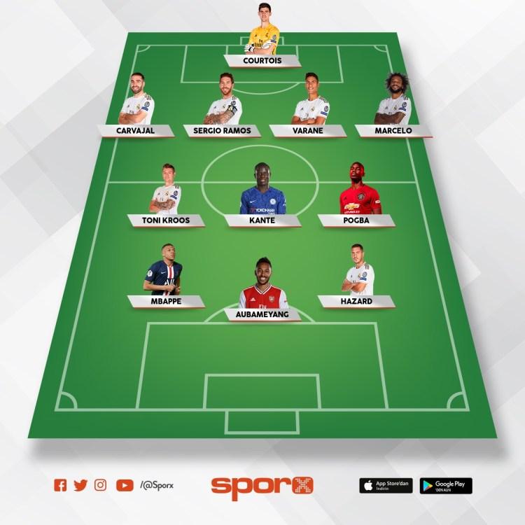 Real Madrid 2021 Sporx İlk11