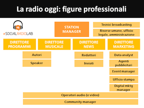 professioni-radio[1]
