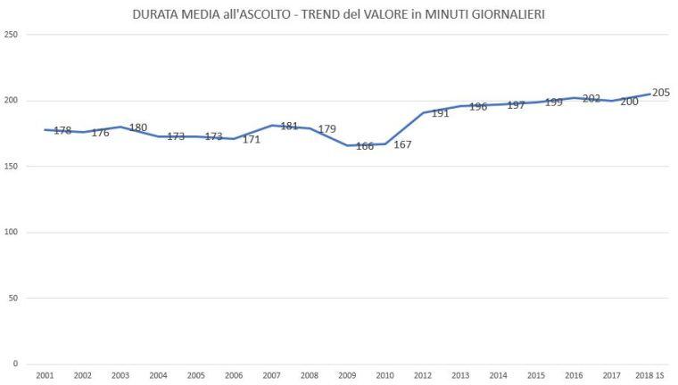 Mezzo-Radio-Trend-TSL
