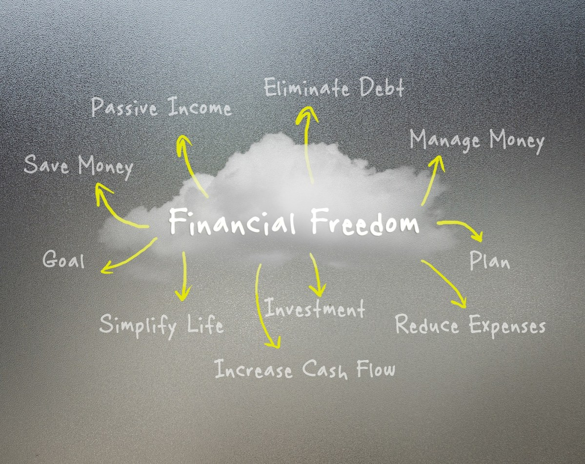 4 Steps Towards Financial Independence