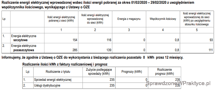 Faktura energia elektryczna luty 2020
