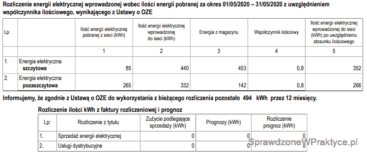 Rachunek za prąd - maj 2020