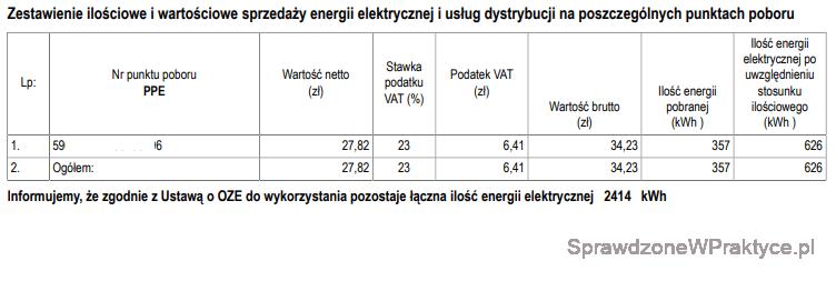 Magazyn energii na koniec września 2021 r