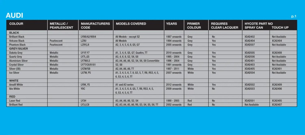 Audi-Colour-Selector-Chart