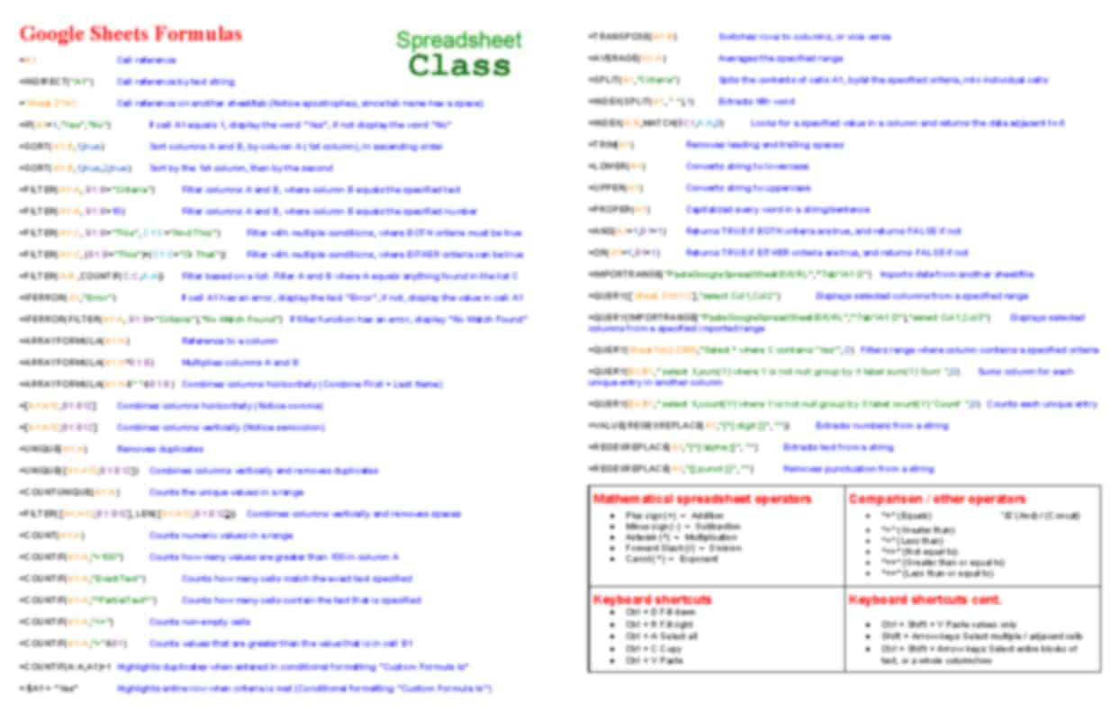 Sheets Cheat Sheet Blurred Example Combined