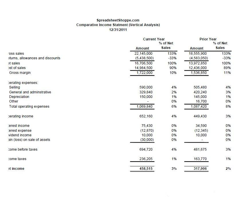 Income Statement Template With Data  Generic Income Statement