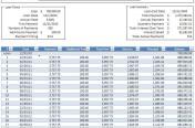 amortization schedule