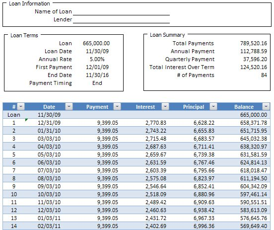 List of Excel Amortization Formulas