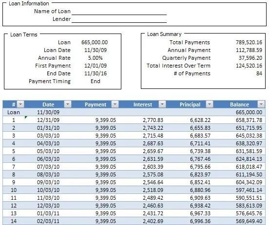 debt schedule excel