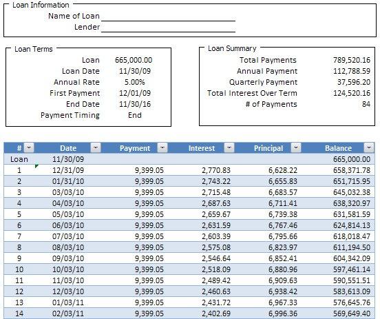 simple loan amortization schedule calculator in excel