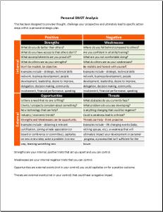 Personal SWOT Analysis Guidance