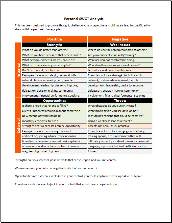 Personal Swot Analysis Template Download