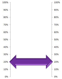 Purple Arrow Thermometer Chart
