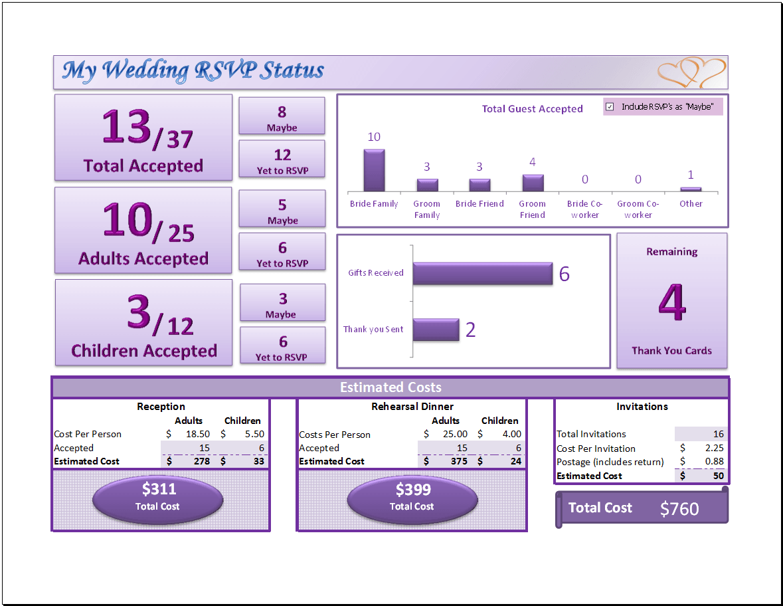 Wedding RSVP Tracker Template - https://www.spreadsheetshoppe.com/