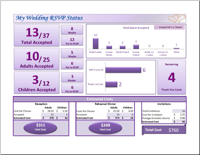 wedding rsvp tracker template