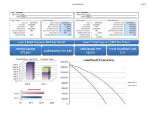 Loan Amortization Excel Template