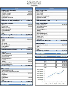 Personal Balance Sheet Excel Template