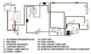 SpridgetGuruTech IndexFuel Gauge Wiring Diagram