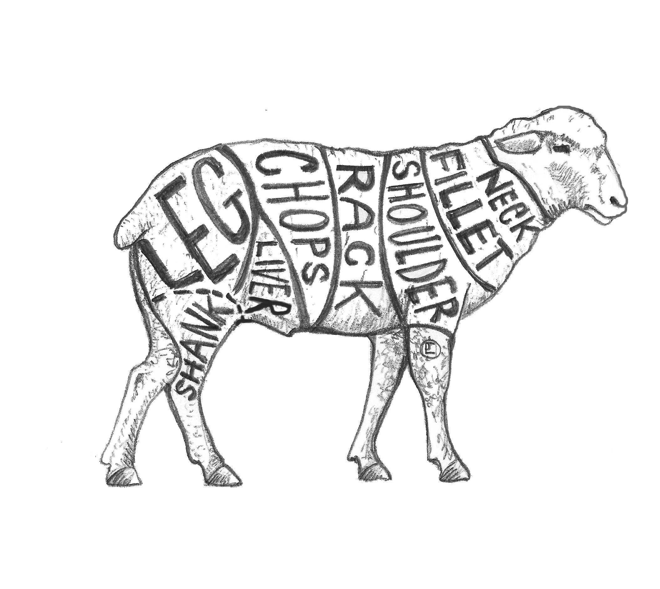 Heritage Lamb Sampler 1 2 Share