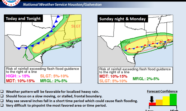 Weekend Rain Chances Increase As Slow Moving Frontal Boundary Stalls