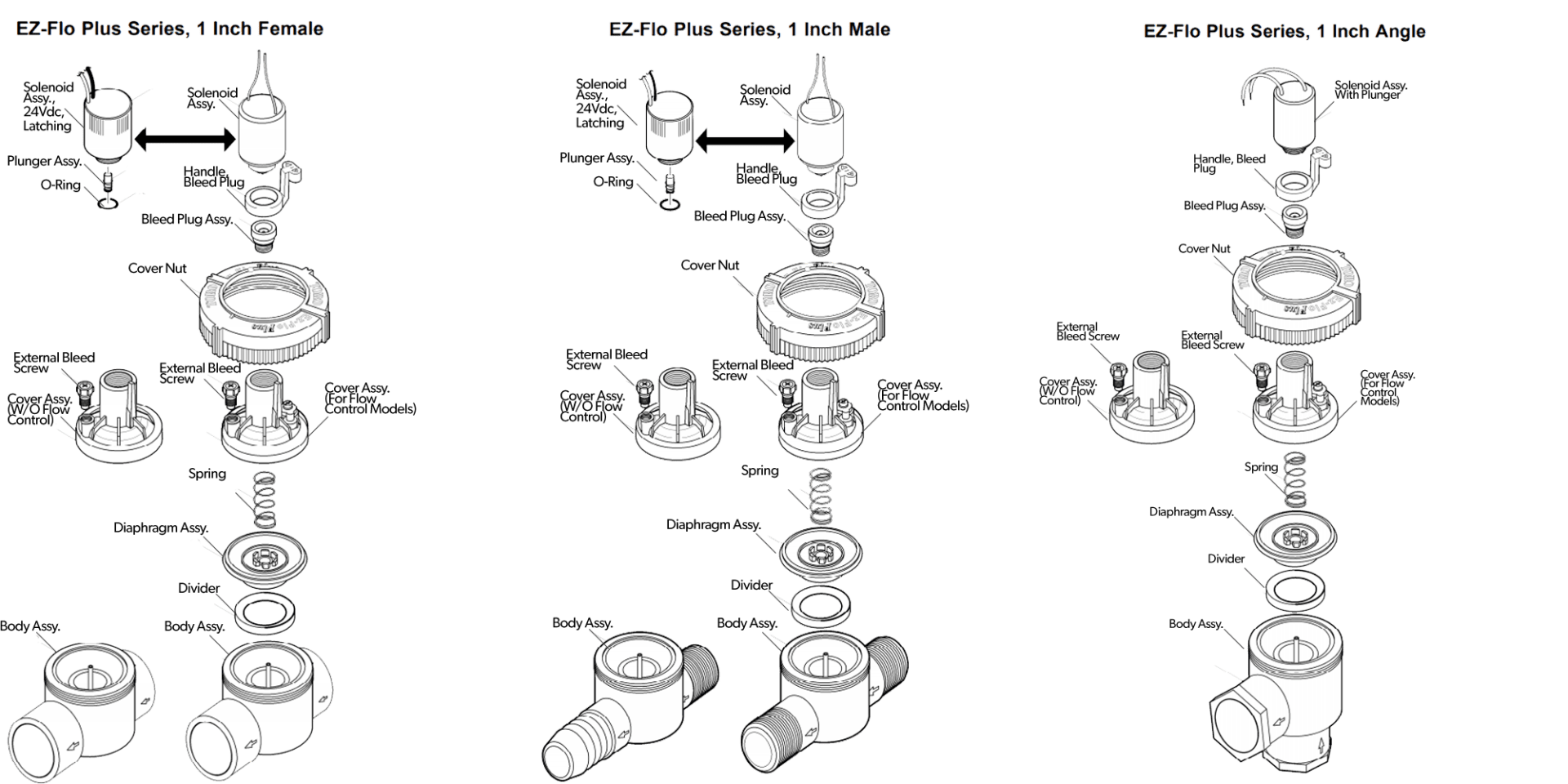 Toro Sprinkler Valve Wiring Diagram