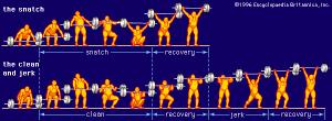 Gewichtheffen techniek 2 afbeelding 1