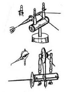 Figure 10, top to bottom: direct drive, bat's head, Minor's head.